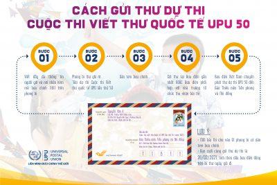 Hướng dẫn cuộc thi viết thư Quốc tế UPU lần thứ 50
